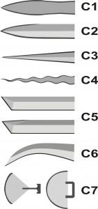 Type of Blades C